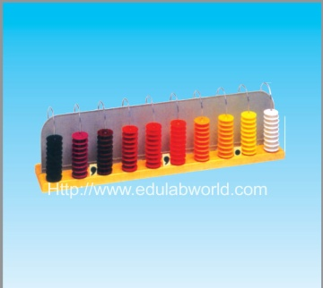Vertical counter(abacus)